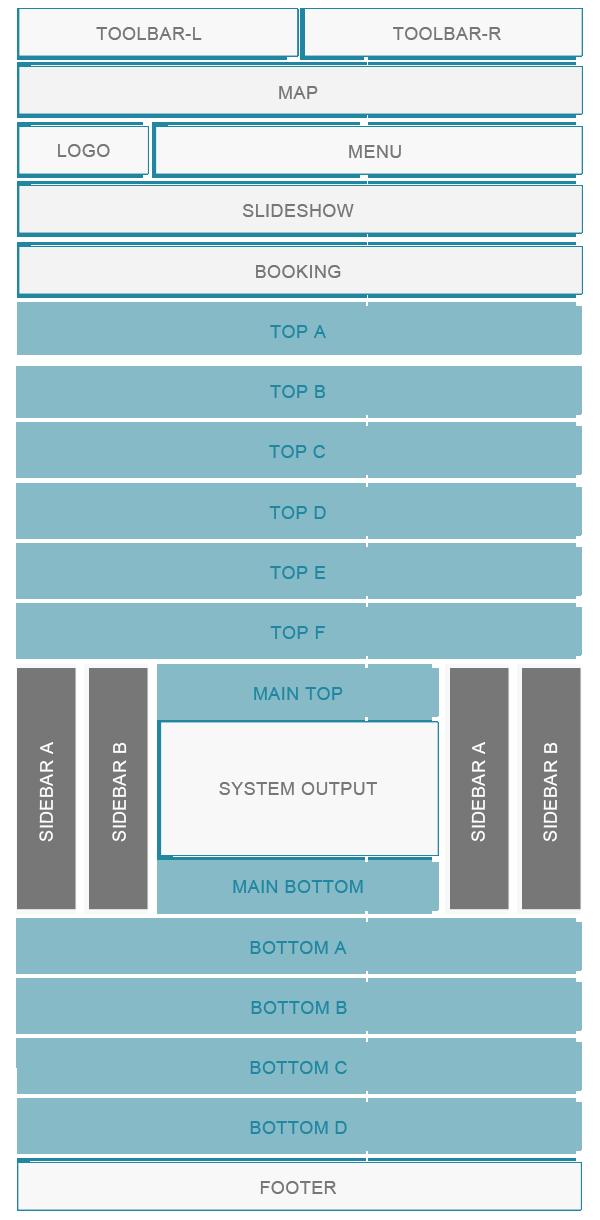 Infinity Widget positions